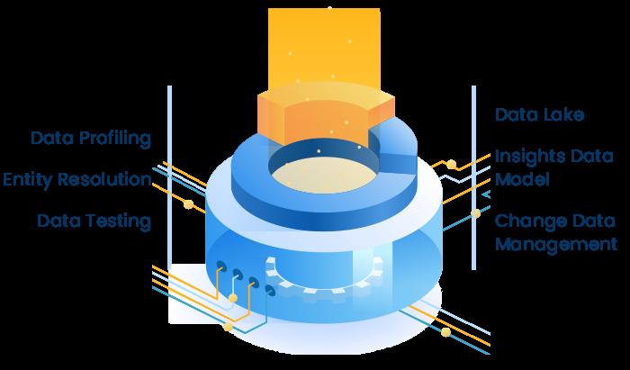 Data Engine