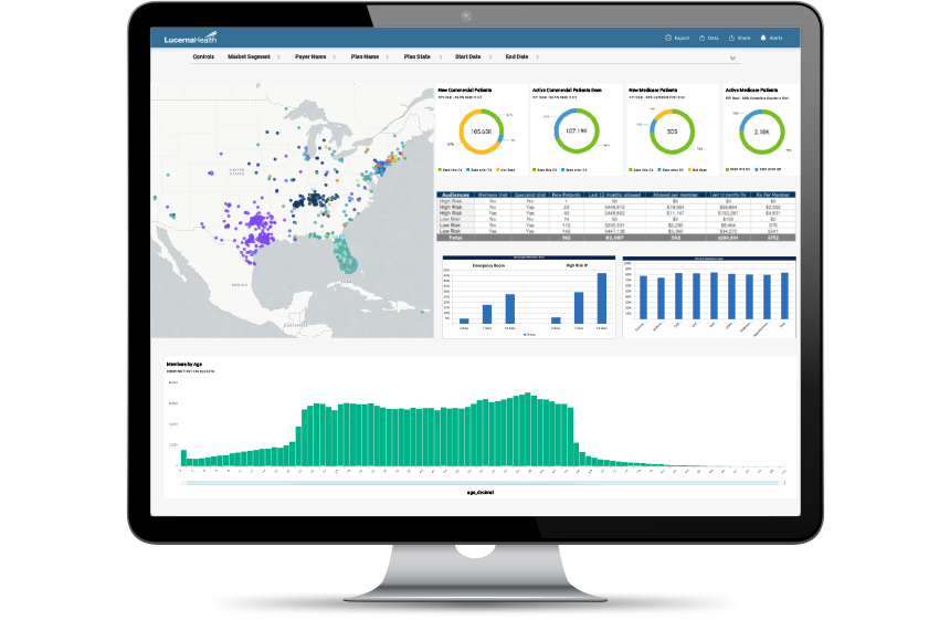 Value Based Care Contract Analysis Dashboard